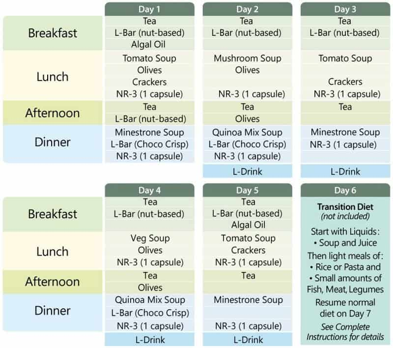 prolon fasting mimicking diet menu