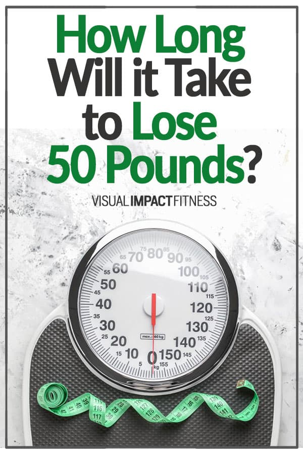 How Long Will it Take to Lose 50 Pounds?